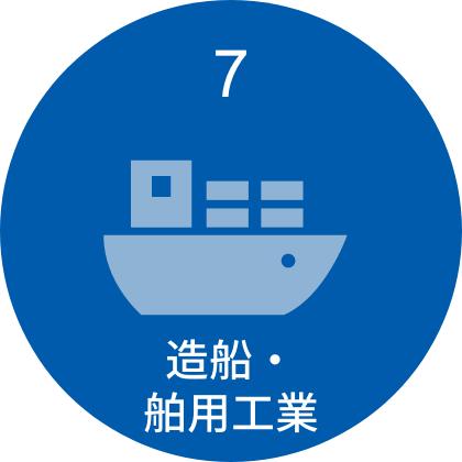 造船・舶用工業